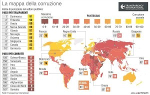 CORRUZIONE UE: ROMANIA AL PRIMO POSTO..la classifica