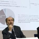 HOUSING SOCIALE: NUOVO FONDO PER 800 ALLOGGI IN FVG